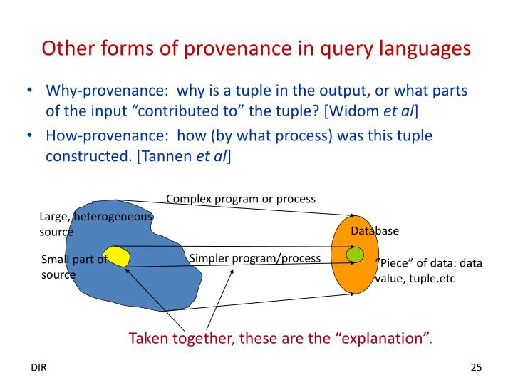 Other forms of provenance in query languages