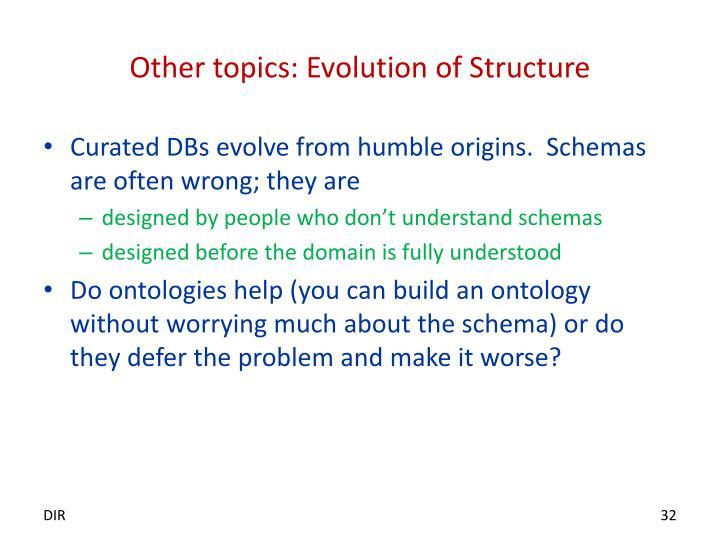 Other topics: Evolution