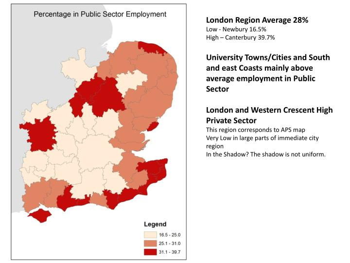 London Region Average 28%
