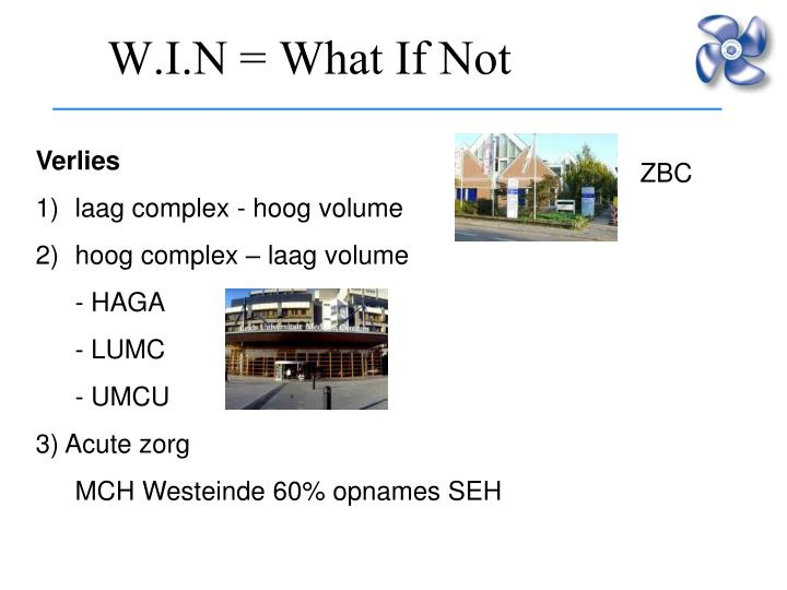 W.I.N = What If Not