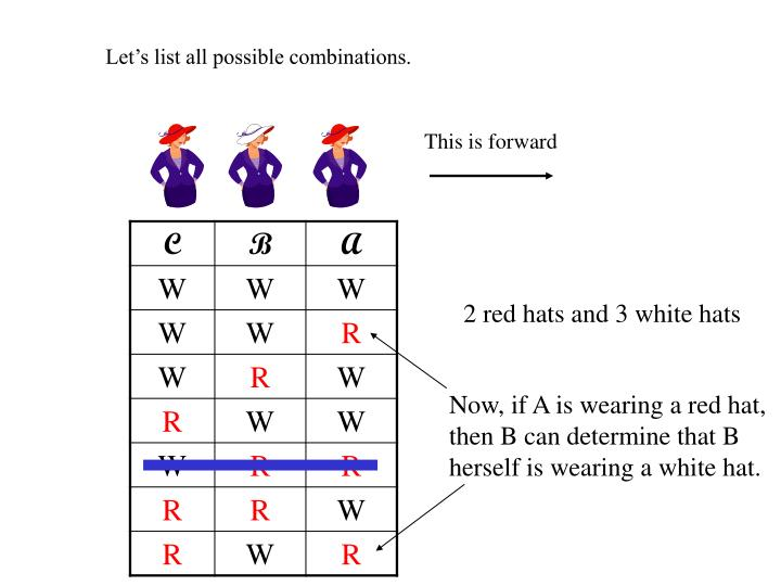 Let's list all possible combinations.