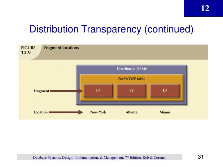 Distribution Transparency (continued)