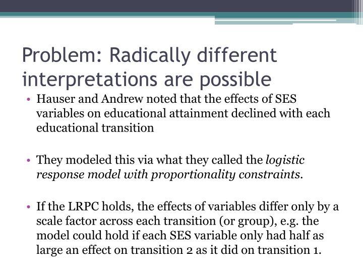 Problem: Radically different interpretations are possible