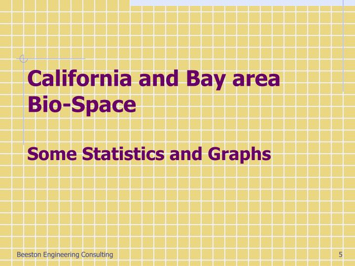 California and Bay area Bio-Space