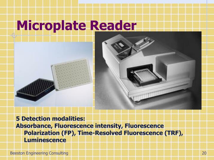 Microplate Reader