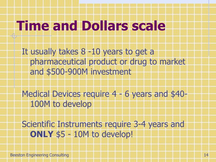 Time and Dollars scale
