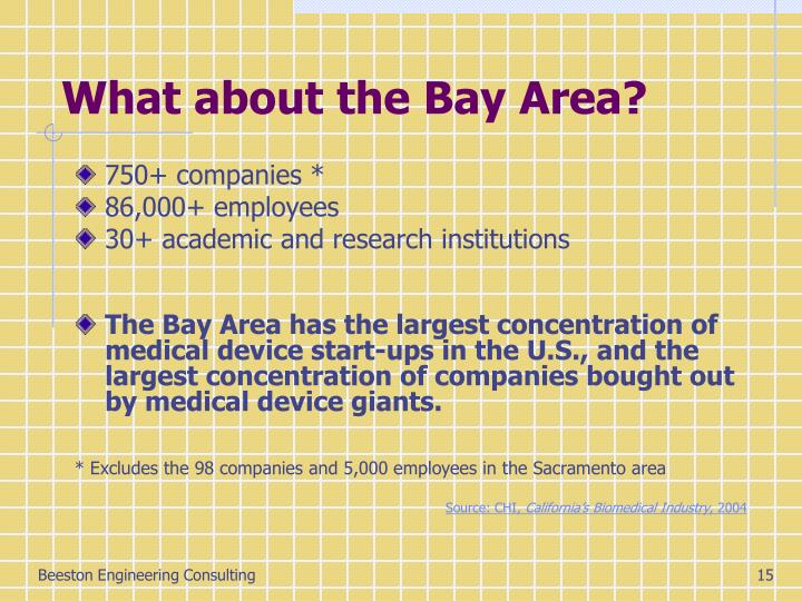 What about the Bay Area?