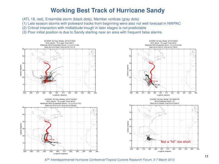 Working Best Track of Hurricane Sandy