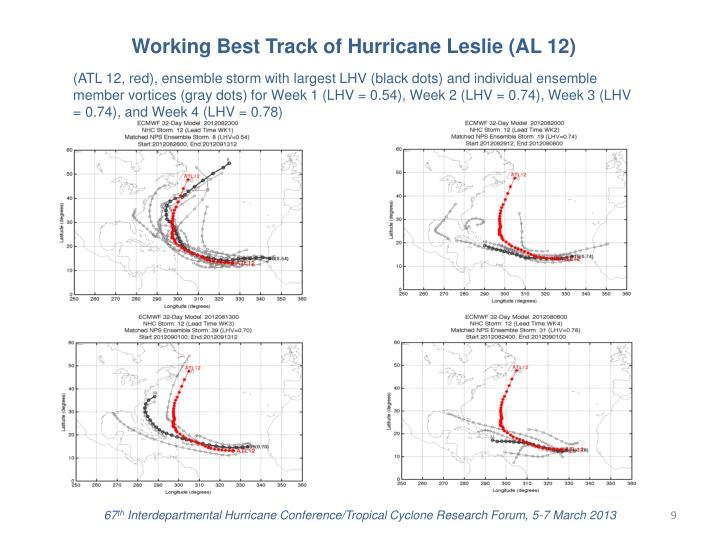 Working Best Track of Hurricane Leslie (AL 12)