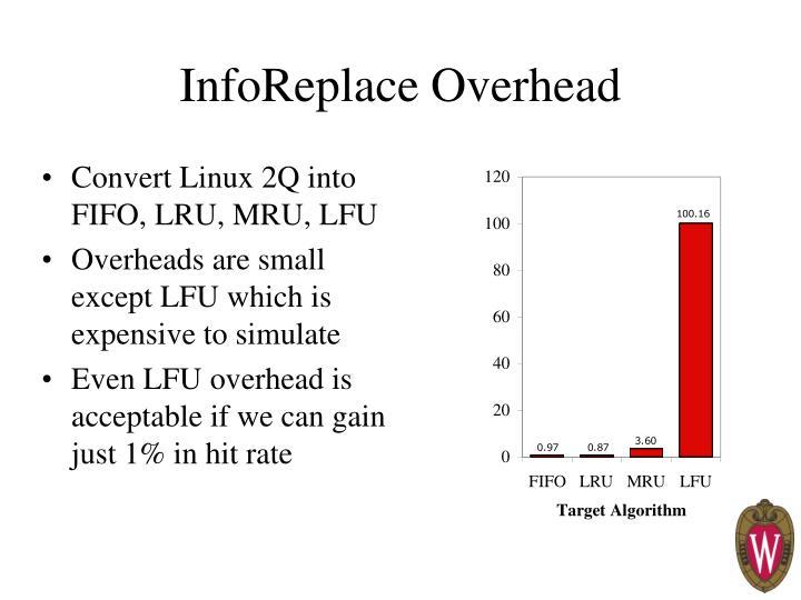 InfoReplace Overhead