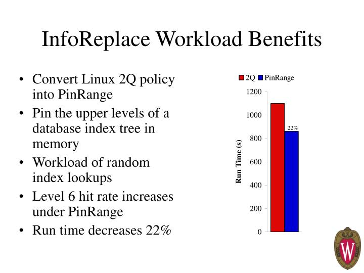 InfoReplace Workload Benefits