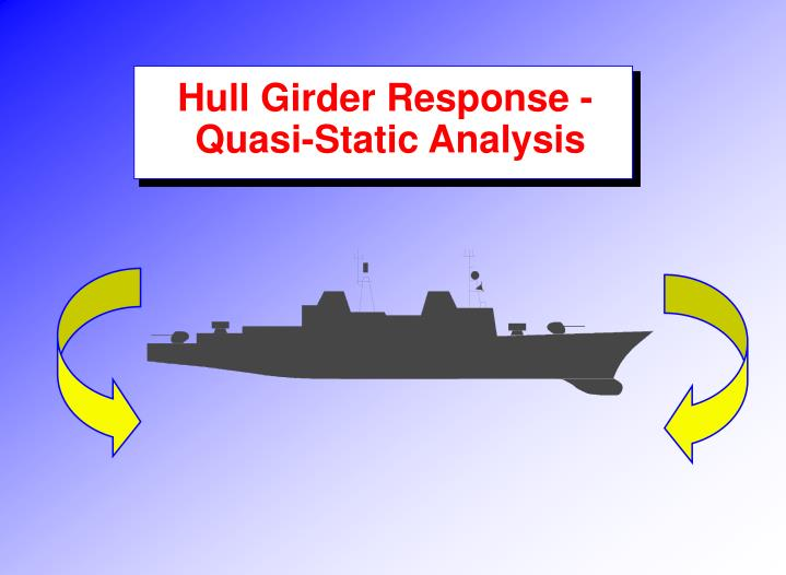 Hull girder response quasi static analysis