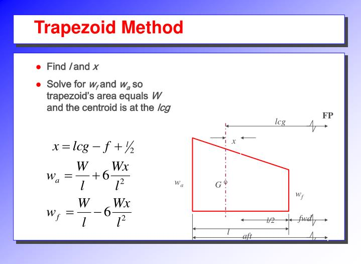 Trapezoid Method