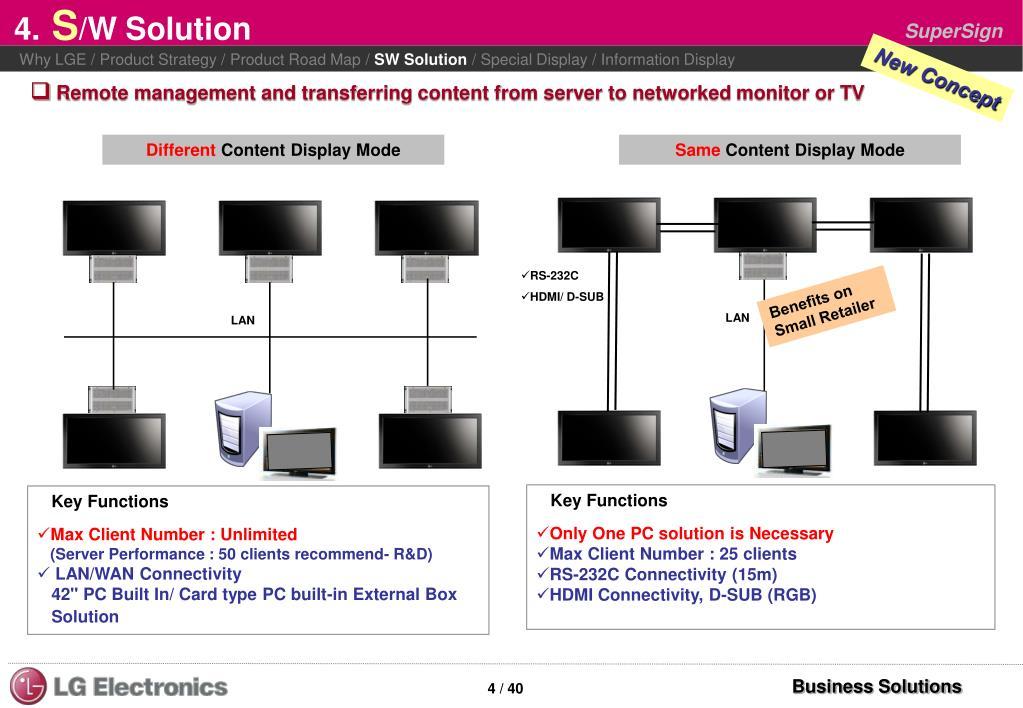PPT - LG Digital Signage Solution PowerPoint Presentation