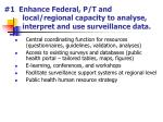 1 enhance federal p t and local regional capacity to analyse interpret and use surveillance data