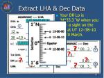 extract lha dec data1