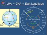 lha gha east longitude