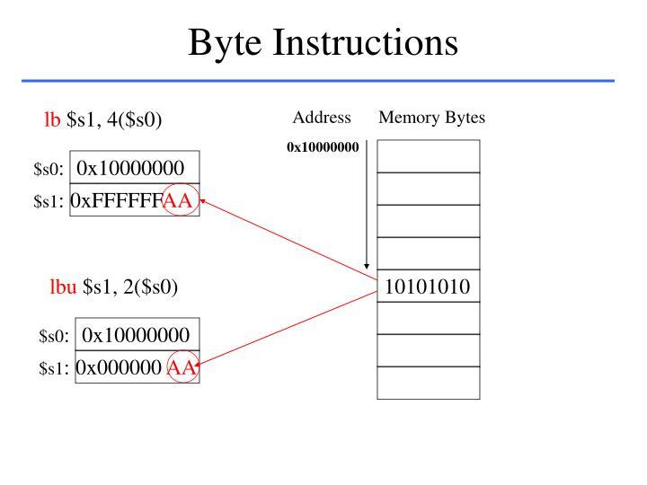 Byte Instructions
