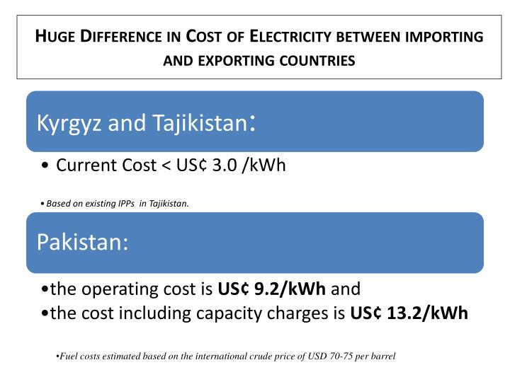 Huge Difference in Cost of Electricity between importing and exporting countries