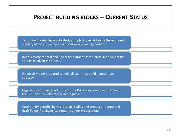 Project building blocks – Current Status