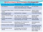 specialized adoption agency and ripa in west bengal saa