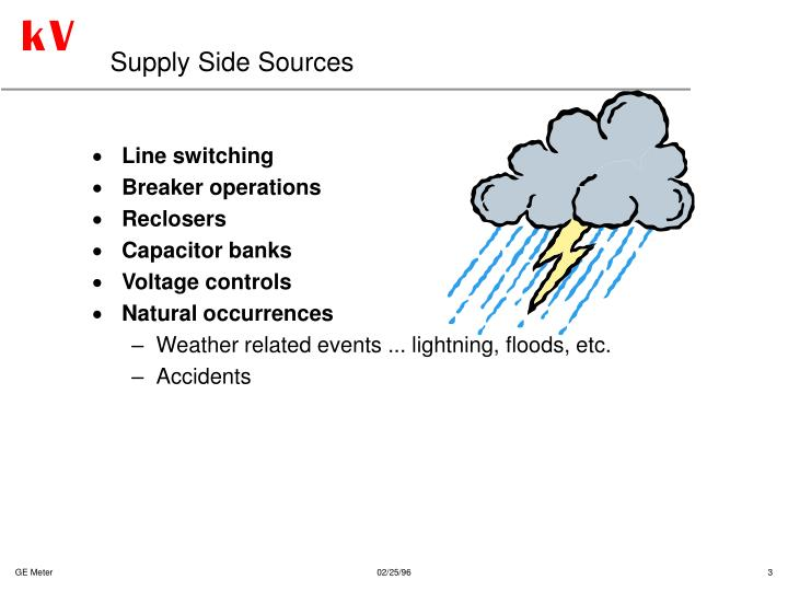 Supply side sources