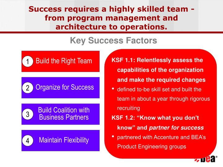 evaluating the organisation and operation of accenture Organizations accomplish this balance by evaluating new programs and in step 2 of swot analysis, data on the organization are collected and sorted into four.