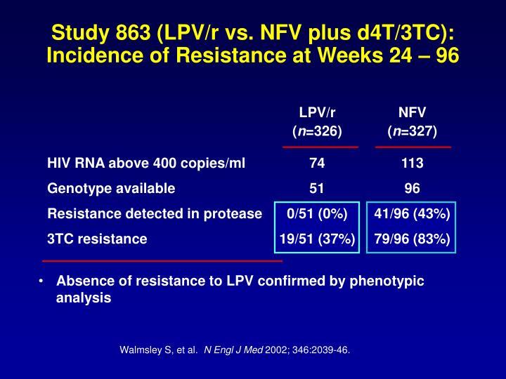 Study 863 (LPV/r vs. NFV plus d4T/3TC): Incidence of Resistance at Weeks 24 – 96