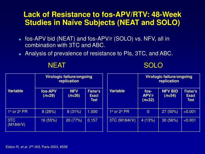 Lack of Resistance to fos-APV/RTV: 48-Week Studies in Na