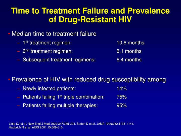 Time to Treatment Failure and Prevalence of Drug-Resistant HIV