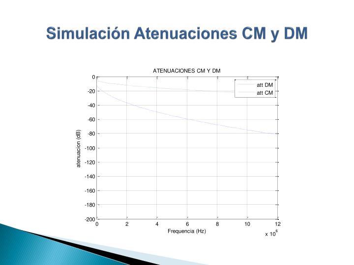 Simulación Atenuaciones CM y DM