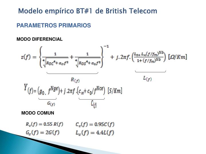 Modelo empírico BT#1 de British