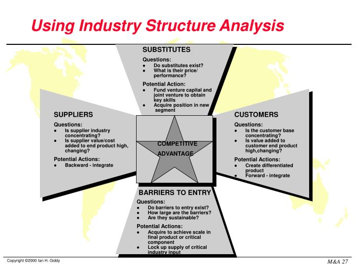 industry structure analysis