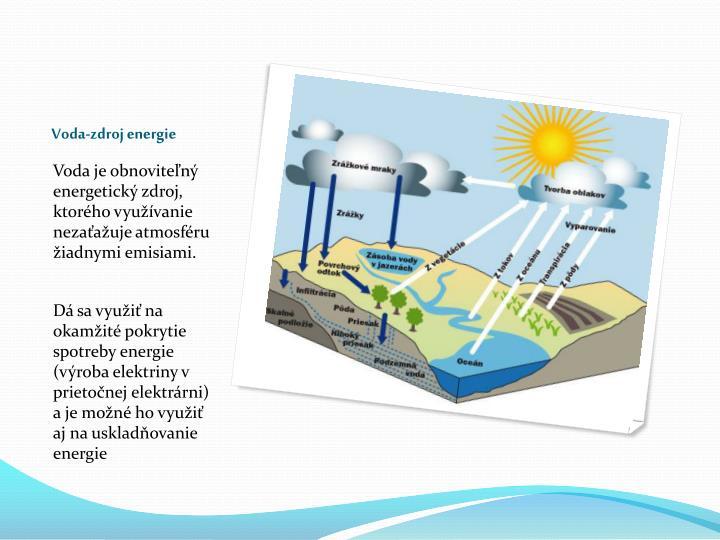 Voda zdroj energie