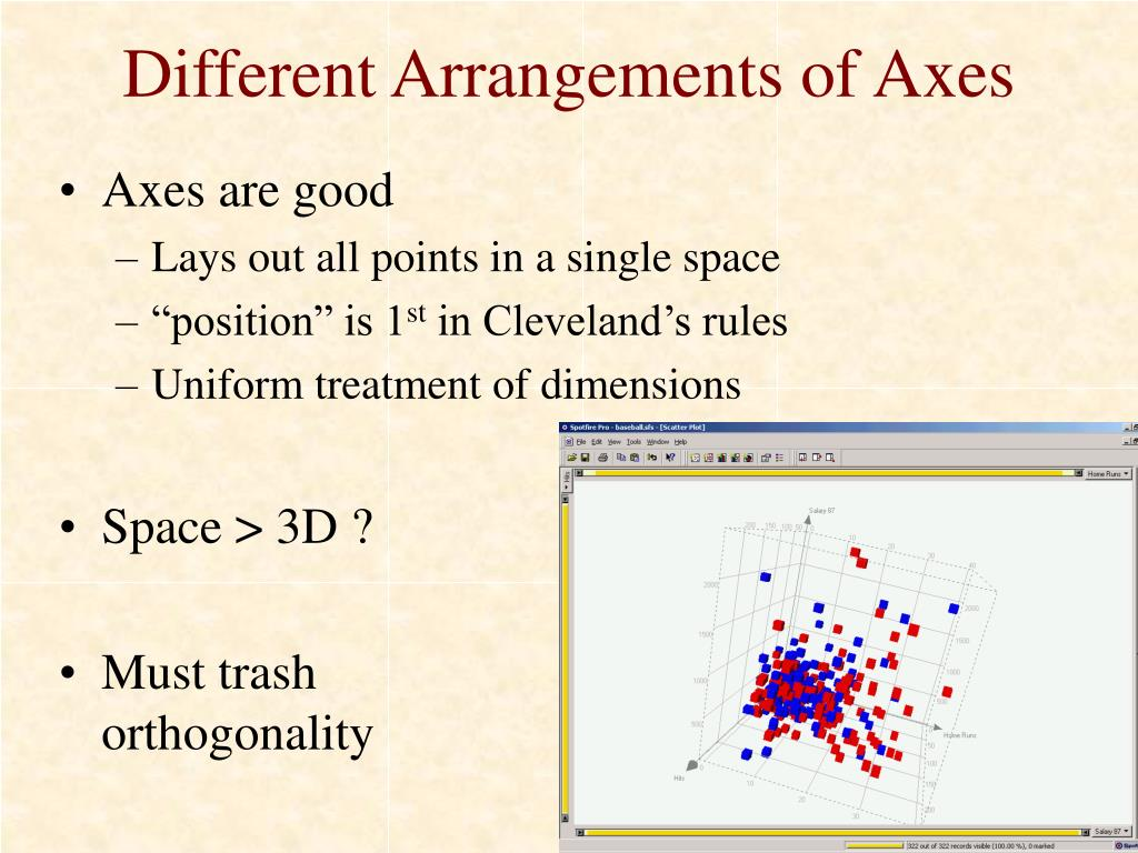PPT - Multi-Dimensional Data Visualization PowerPoint