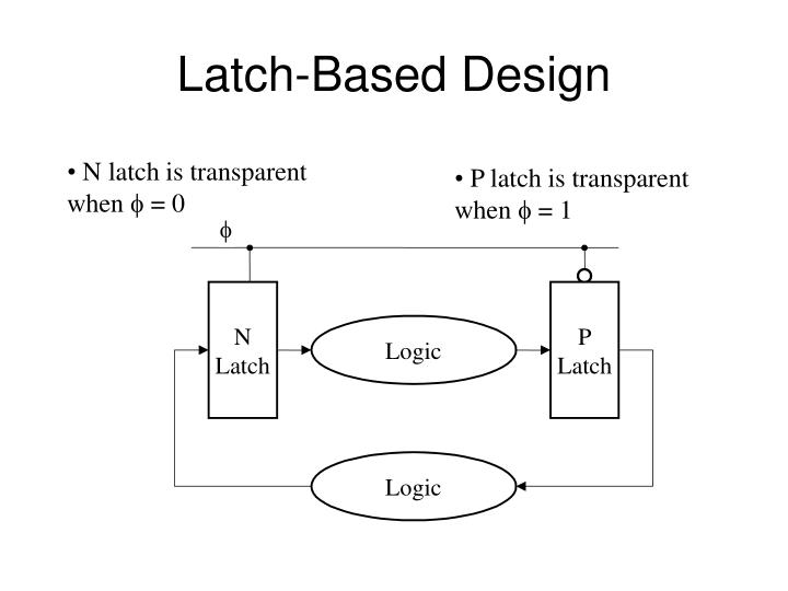 Latch based design