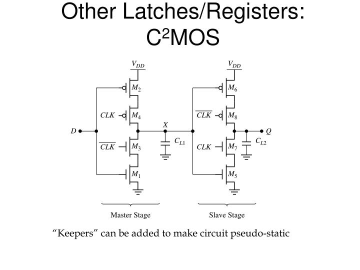 Other Latches/Registers: C