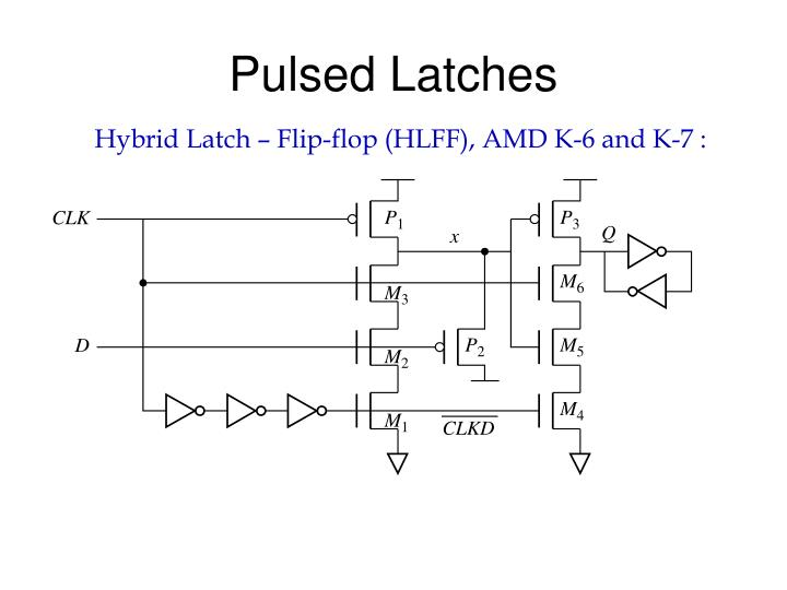 Pulsed Latches
