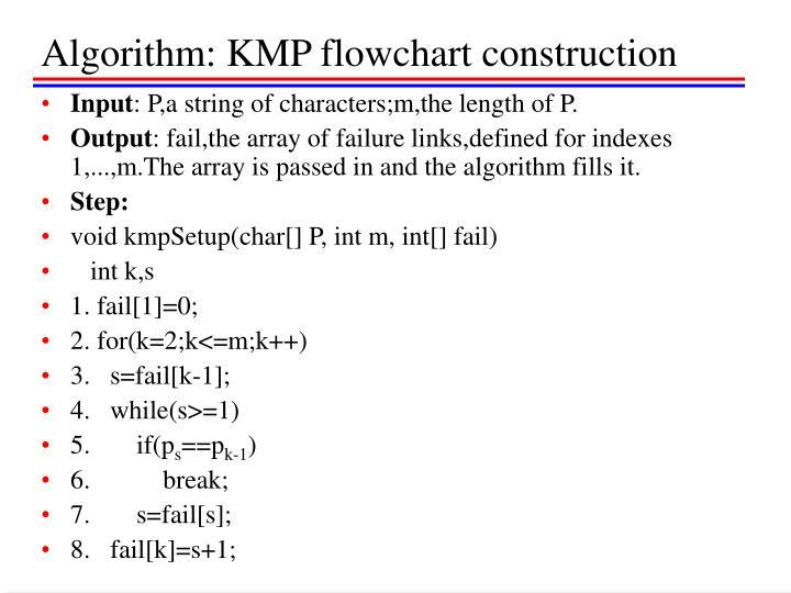 Algorithm: KMP flowchart construction