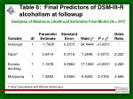 table 6 final predictors of dsm iii r alcoholism at followup