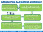 introduction background rationale