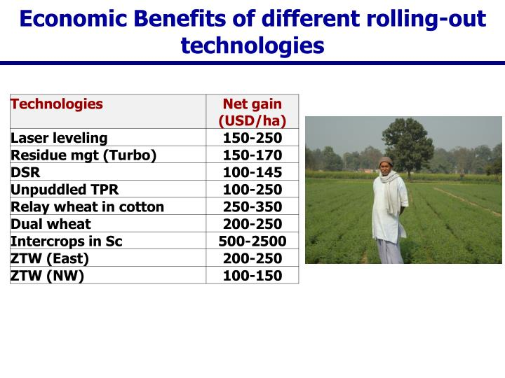 Economic Benefits of different rolling-out technologies