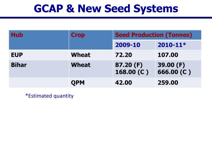 GCAP & New