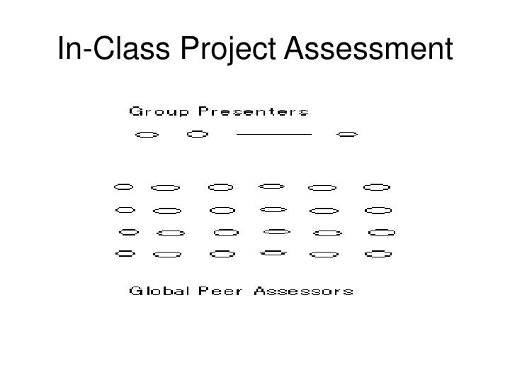 In-Class Project Assessment