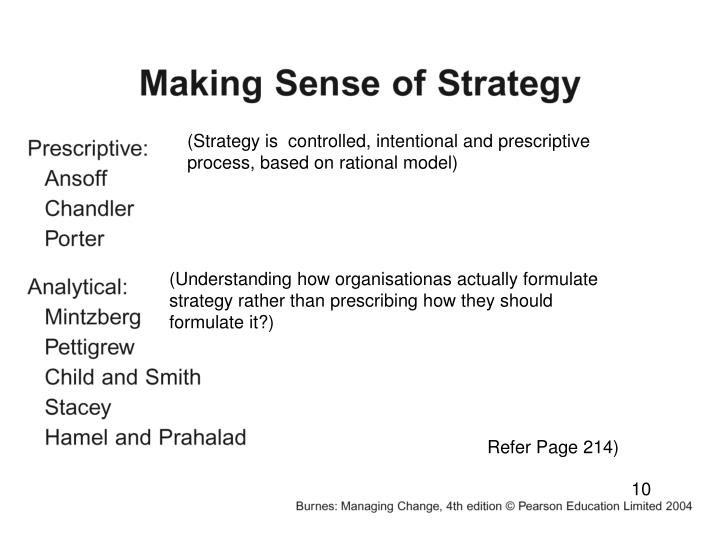 (Strategy is  controlled, intentional and prescriptive process, based on rational model)