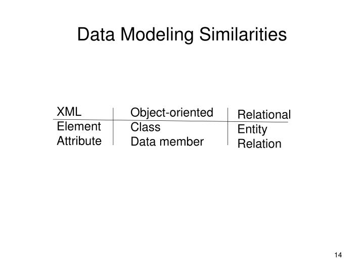 Data Modeling Similarities