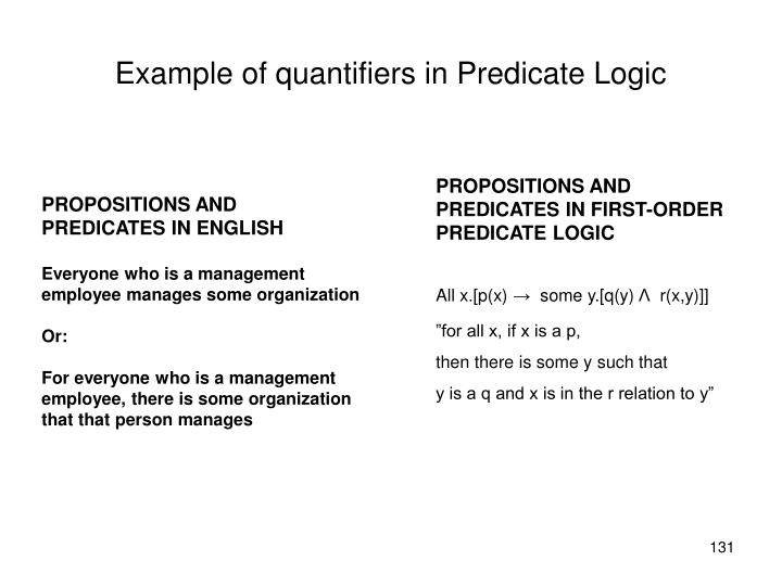 Example of quantifiers in Predicate Logic