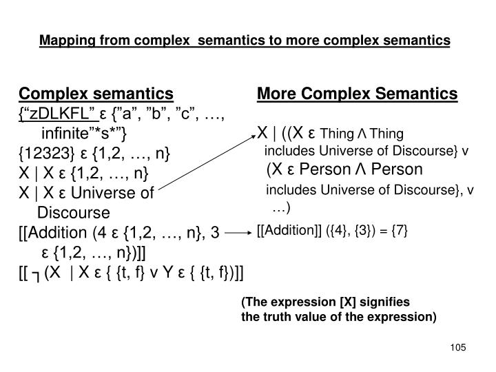 Mapping from complex  semantics to more complex semantics