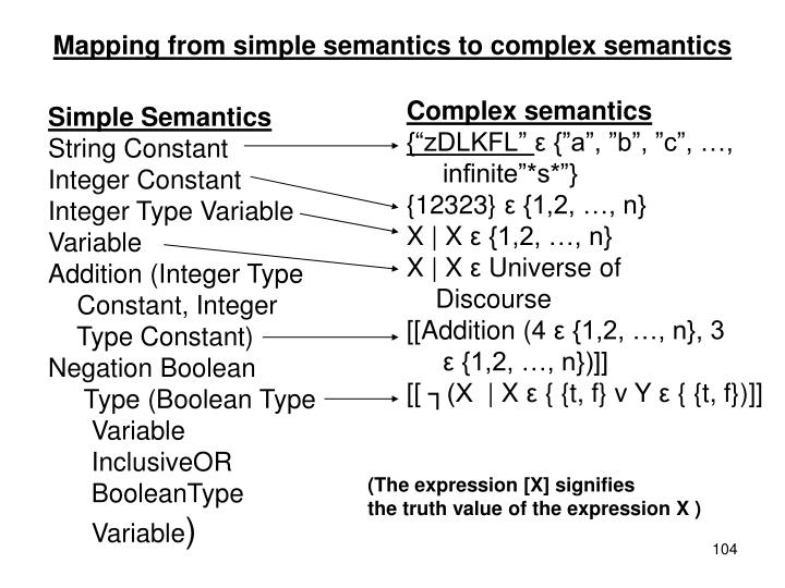 Mapping from simple semantics to complex semantics