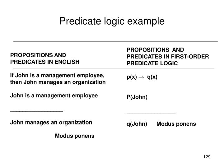 Predicate logic example